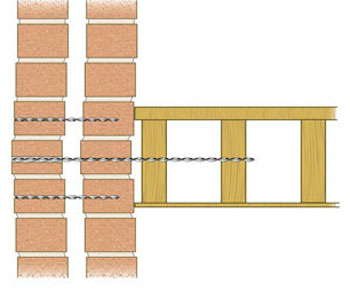 Lateral ties fitted to bulging walls, to restrain brickwork